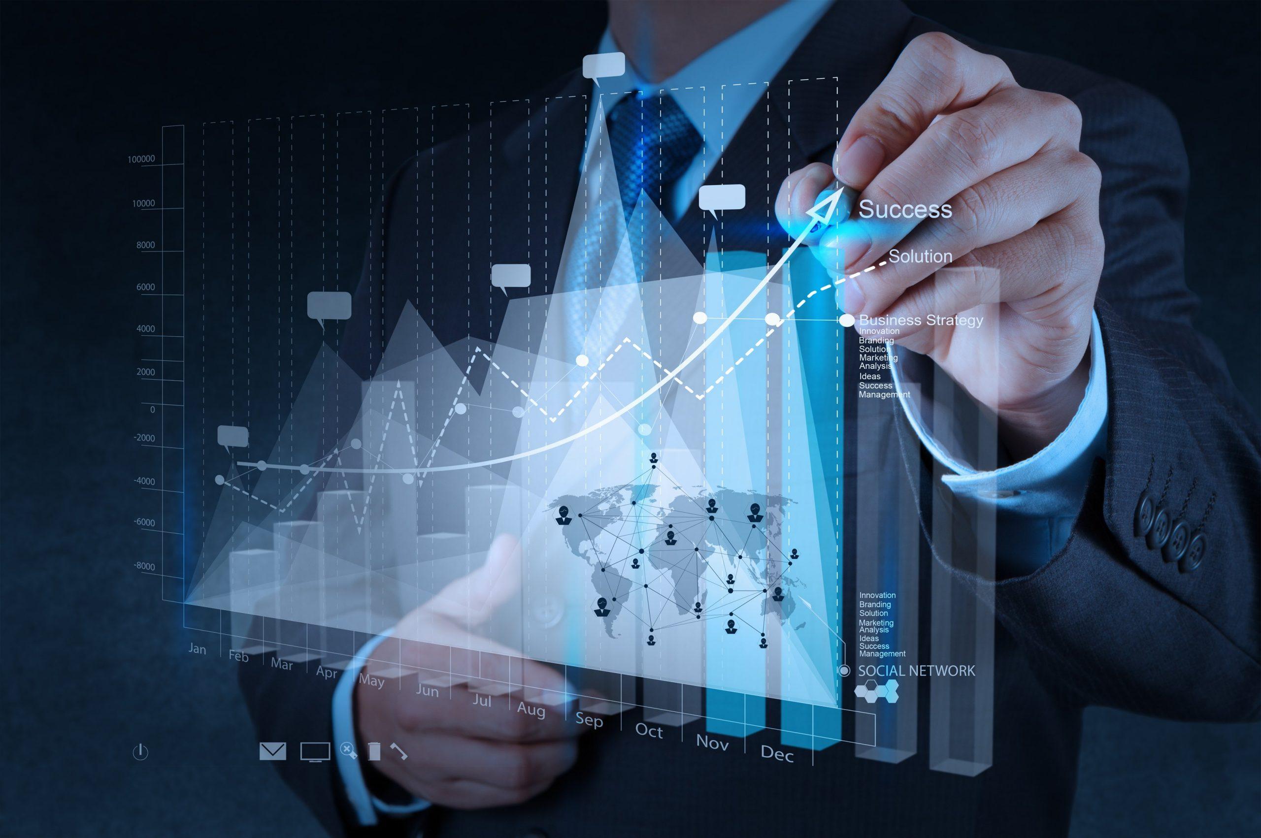 Sales Plus Saha Yönetim Uygulamaları | Saha Satış Programı Teknik Özellikler