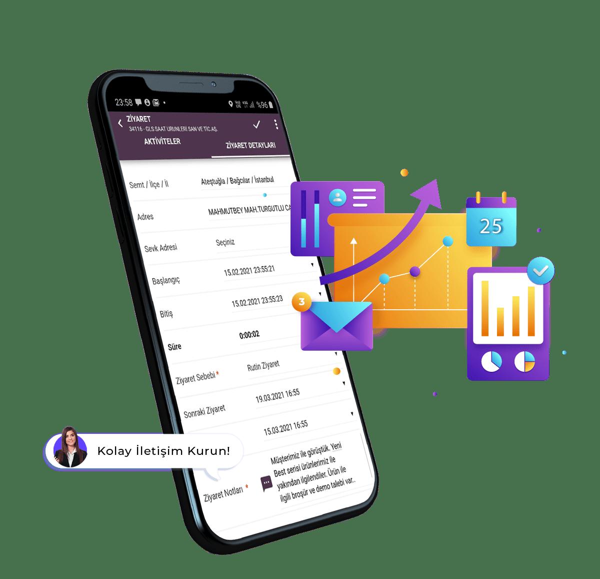 Sales Plus ile Tanışın